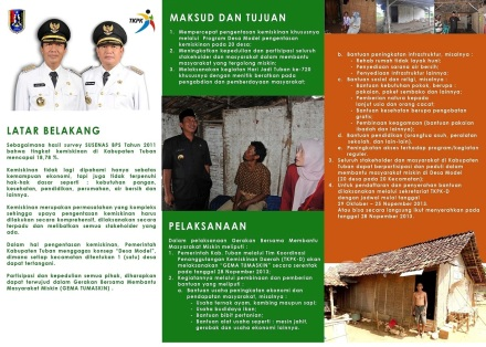 Leaflet pengumuman resmi dari Pemerintah Kabupaten Tuban untuk Program GEMA TUMASKIN 2013