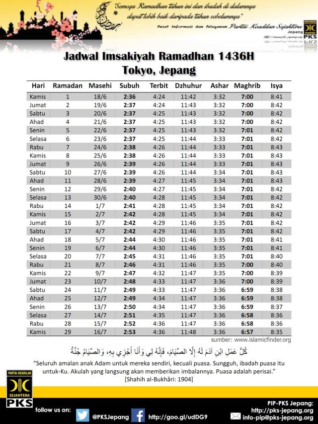 Jadwal Imsyakiyah Ramadhan 1436 H untuk daerah Tokyo-Jepang
