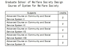 GS of Welfare Society Design Course of System for Welfare Society#2